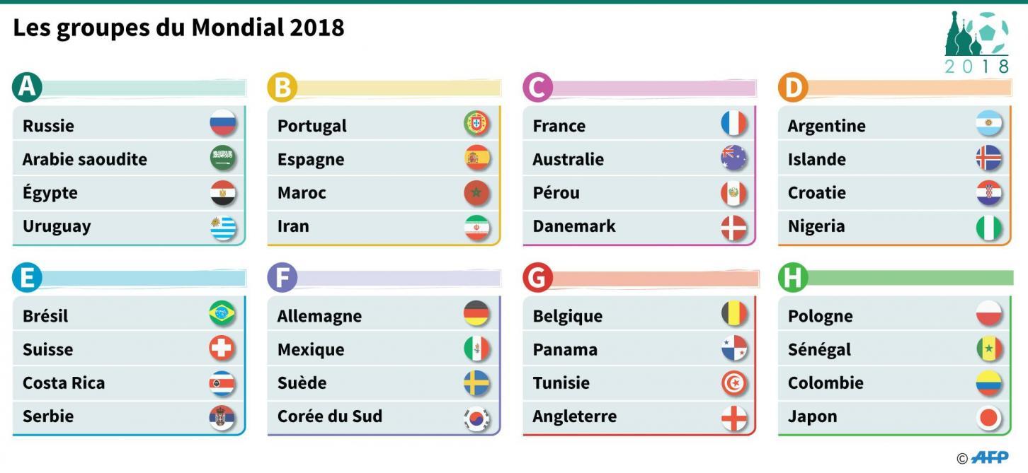 Coupe Du Monde 2018 Le Calendrier Complet Des Diables