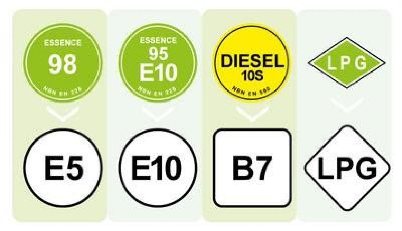 changement de l tiquetage des carburants le diesel devient b7 b pour biodi sel vid os le soir. Black Bedroom Furniture Sets. Home Design Ideas