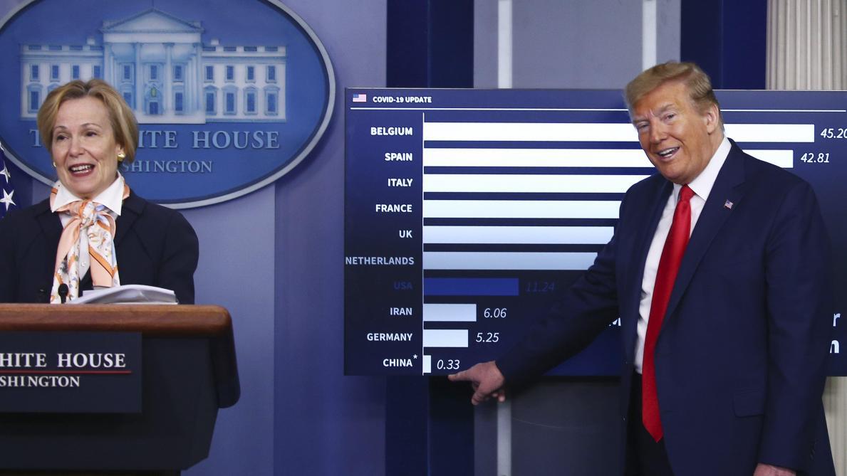 L'équipe de Trump montre la Belgique comme le pays comptant le plus de morts par habitant