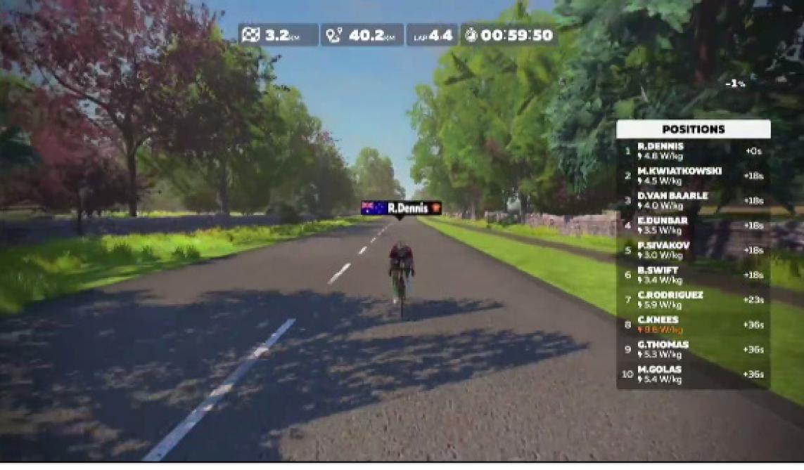 La 'machine' Rohan Dennis remporte l'eRace du Team Ineos