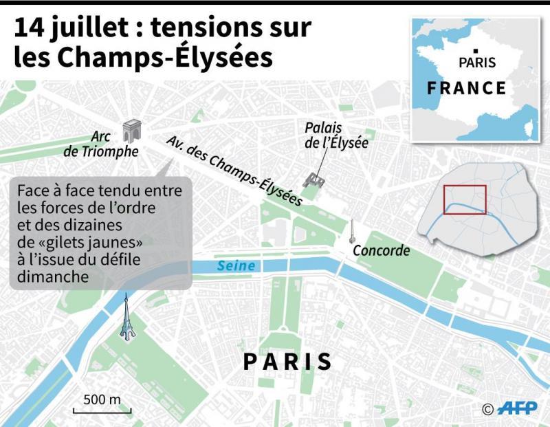 Gilets jaunes à Paris: tensions et interpellations sur les Champs-Elysées à l'occasion du 14 juillet