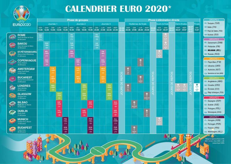 Euro, Jeux Olympiques: découvrez le calendrier sportif de l'année